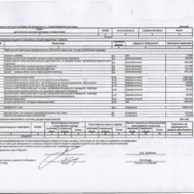 Паспорт бюджетної програми0002